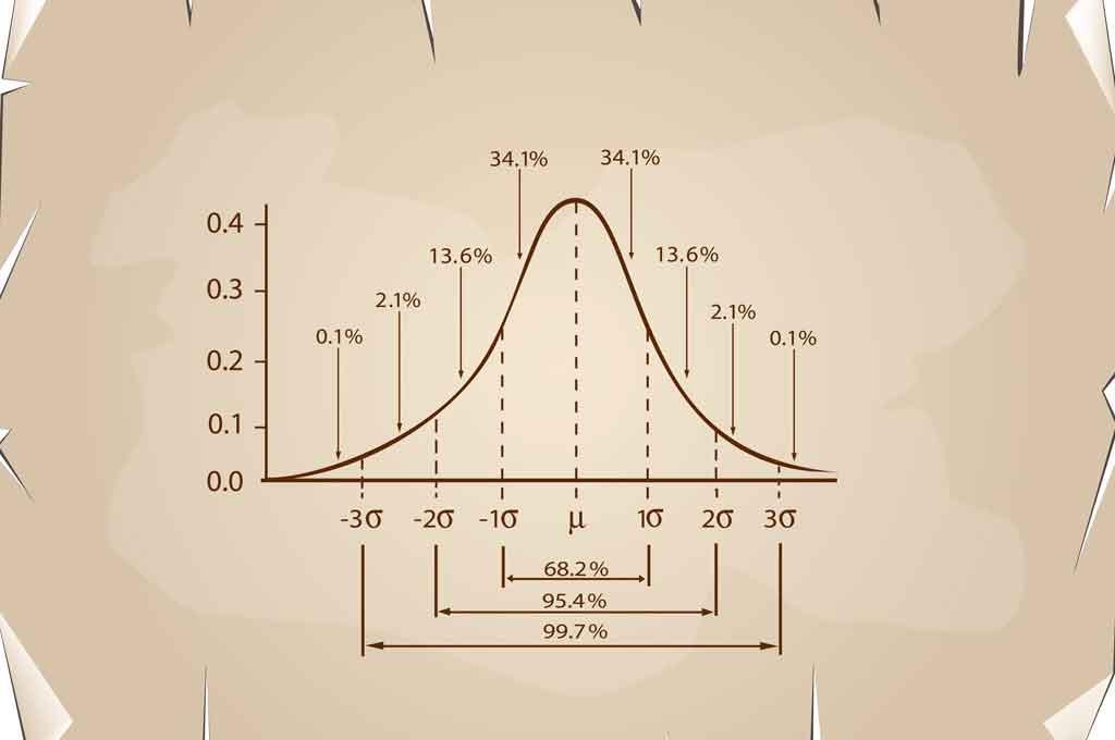 stratecta statistics